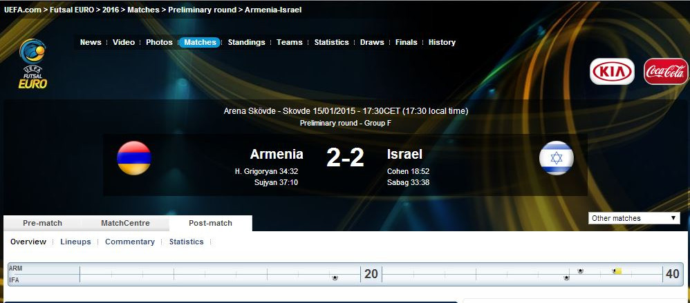 Armenia vs Israel_edited.JPG