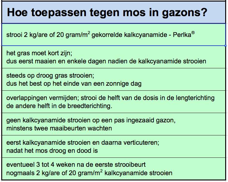 tabel B NL[2] (1)_edited