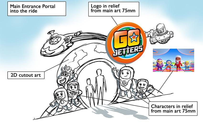 Go Jetters Ride Entrance Concept.jpg