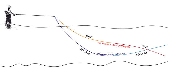 1-Drawing sinking line2.jpg