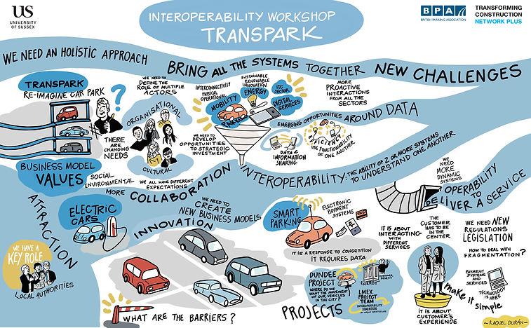 InteroperabilityFINAL.jpg