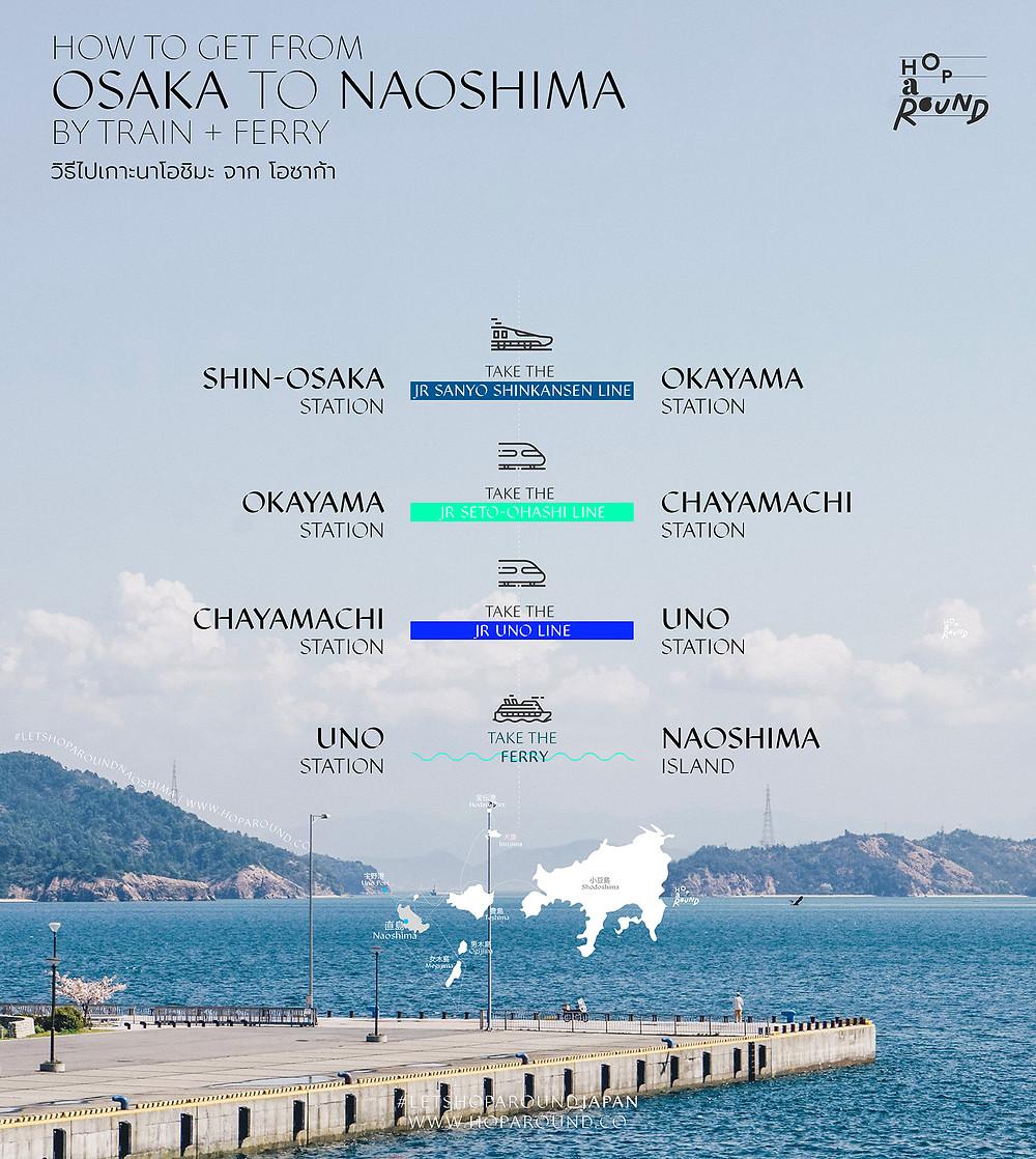 วิธีไปเกาะนาโอชิมะ การเดินทางไปยังนาโอชิมะ วิธีไป Naoshima How to get there