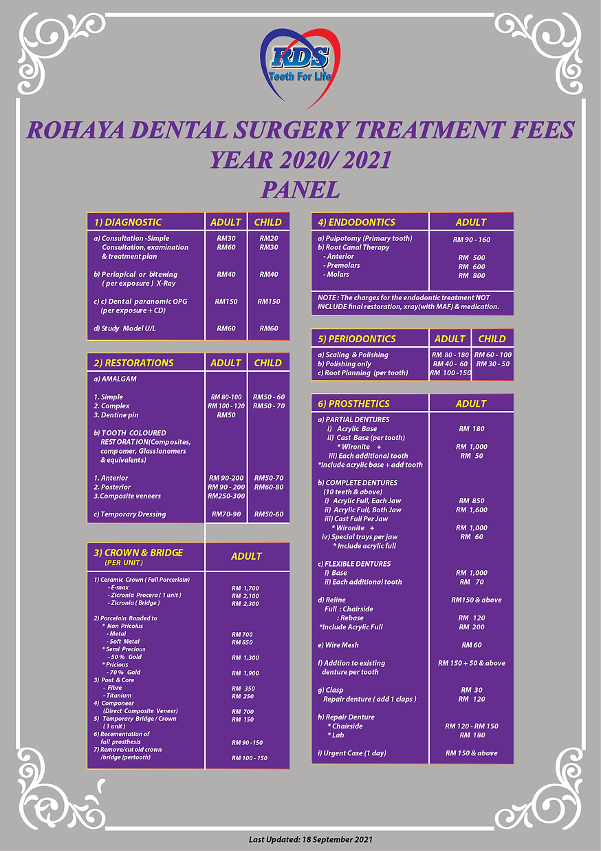 HARGA RAWATAN 2021 18sep21-01.png