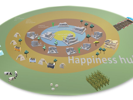 Happiness Hubs