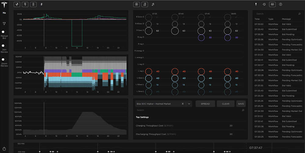 Screenshot of auto bidder tesla bid software power profit generation trading auotmated