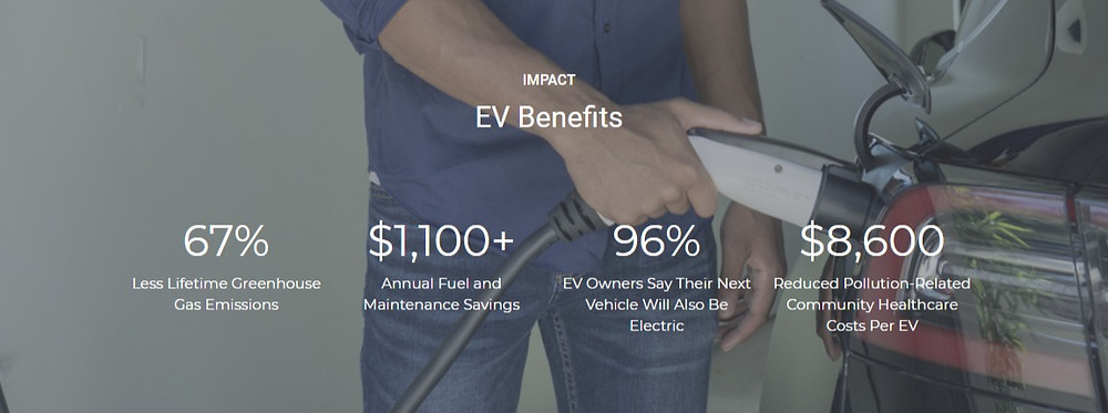 Advantages of ZETA and reaching 100% EV vehicle sales by 2030