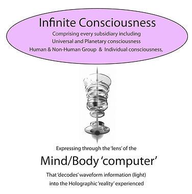 Infinite Consciousness.jpg