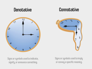 Design Definitions