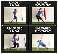 loaded movement training, fitness, smart movement 4Q, unloaded movement, health, wellness, fascia