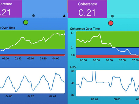 Heart Rate Variability Training for Stress