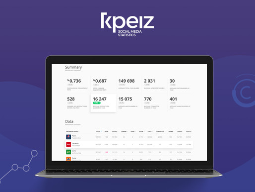 Kpeiz Arrives In Cairo, the Largest City in Africa and the Middle East!