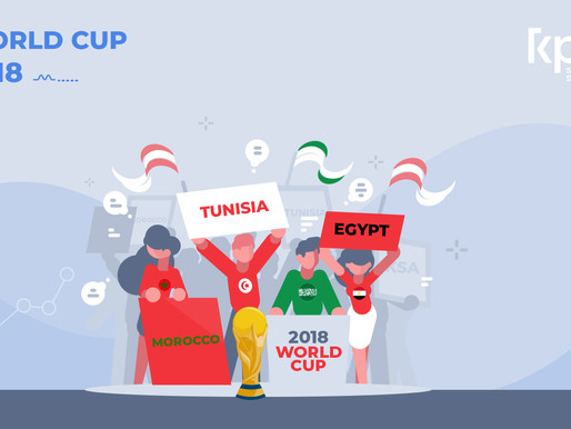 World Cup 2018 : Which Are the Best Arabic Ads on Social Media ?