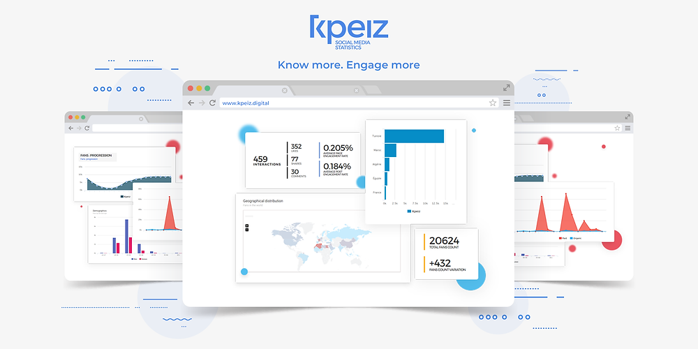 social media analytics tool kpeiz