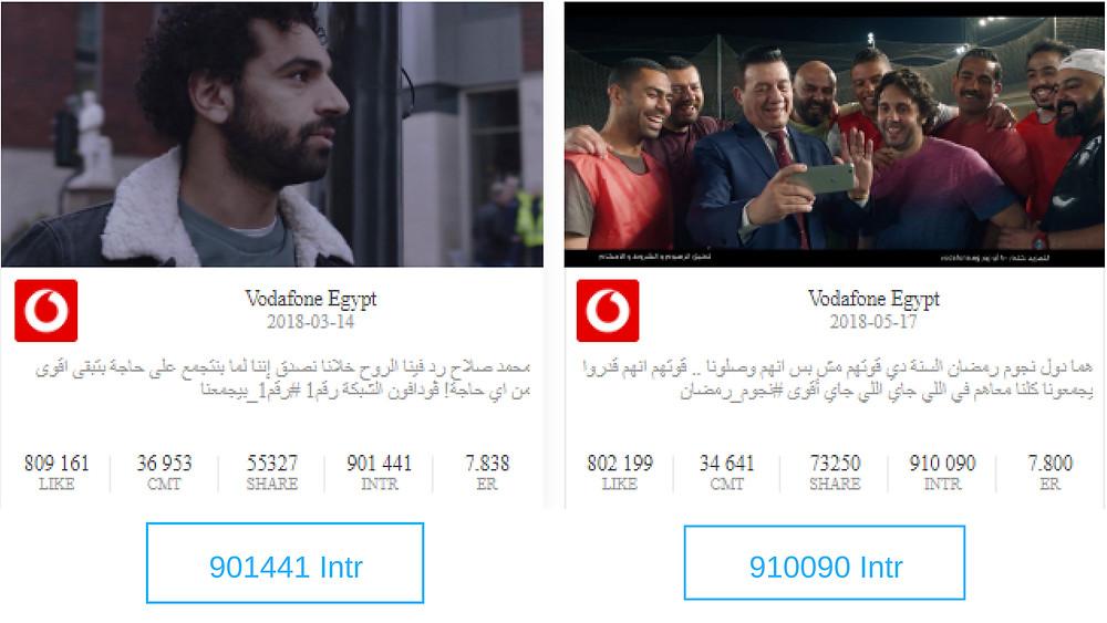 best posts vodafone during ramadan using kpeiz