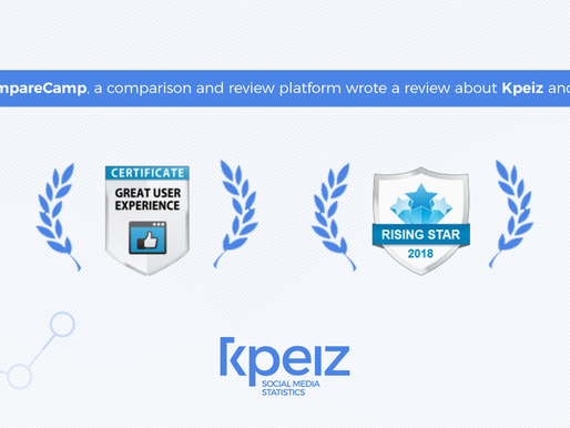 CompareCamp Grants Kpeiz Great User Experience and Rising Star Awards for Social Media Analytics and