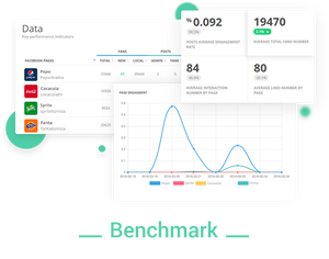 secotral benchmark metric to pitch new clients