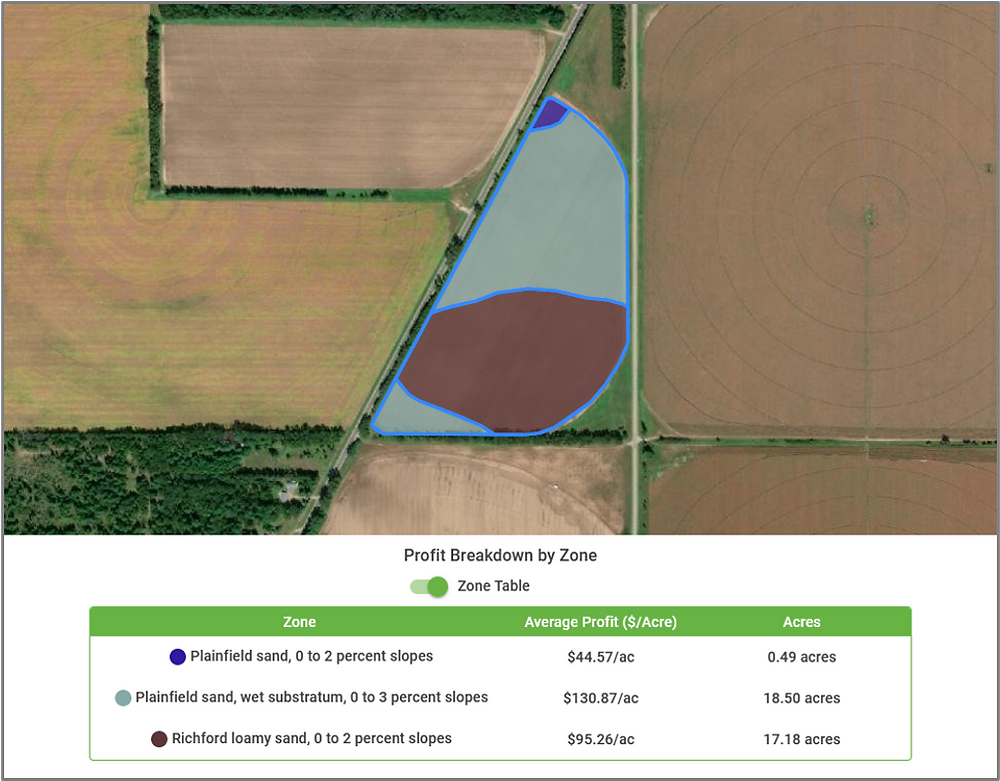 Run the Zone Analysis tool to see your field's profits within different management zones. Zone Analysis is also compatible with soil types, and can automatically calculate profits for each soil zone on your field.