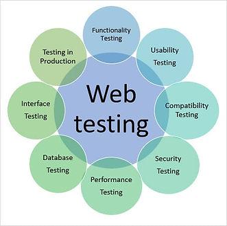 WebTesting-Overview.jpg