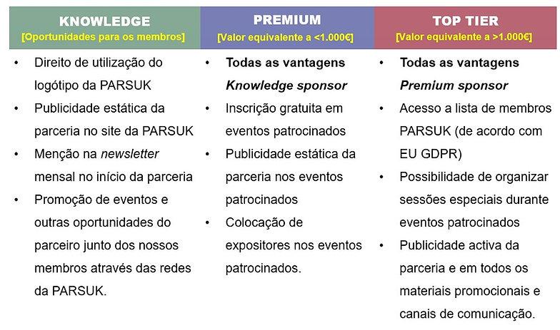Tabela parceiros.jpg