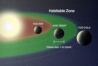 HabitableZone.jpeg