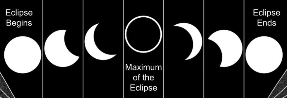 eclipse-progress.jpg