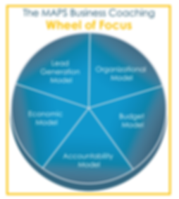 MAPS Business Coaching Wheel of Focus pie chart, creating success, One on One Coaching