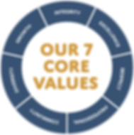Core-Values_Graphic-298x300.png