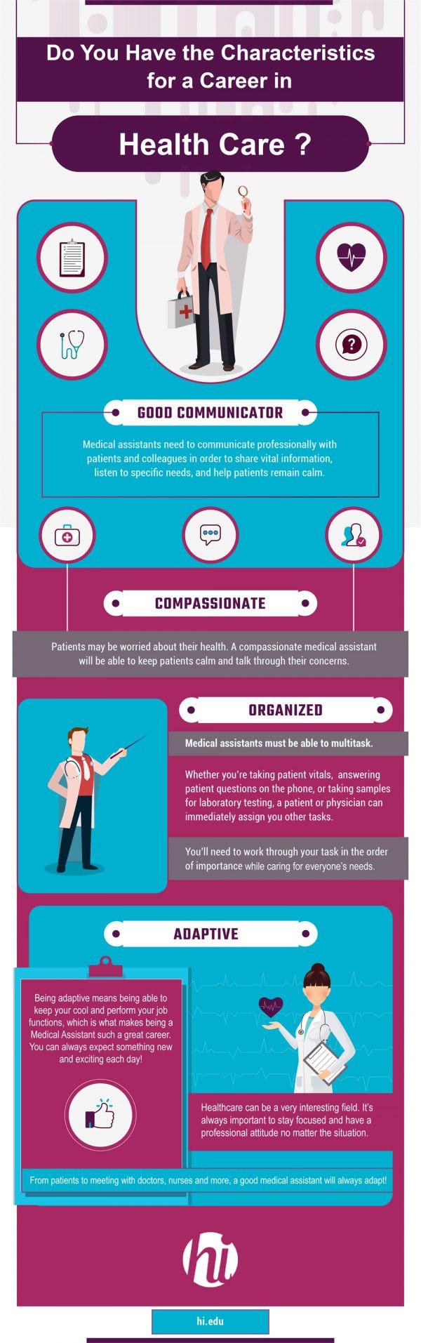 Characteristics-of-a-Good-Medical-Assistant