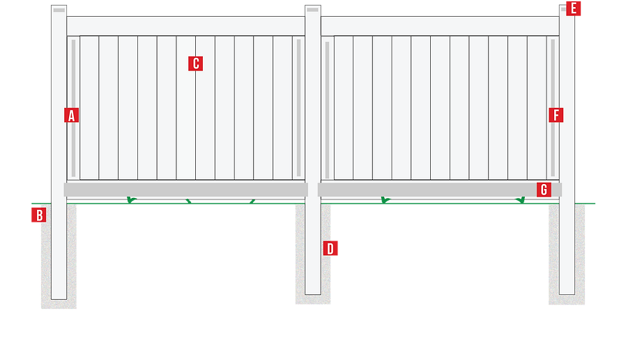 VW Fence Advantage 2.png