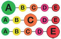 Que Choisir : un calculateur nutritionnel 5C pour tous
