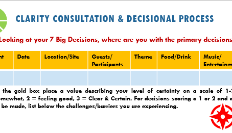 A sample for you of our amazing decision tool -- contact us for so much more!