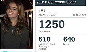 Kaitlyn SAT Score