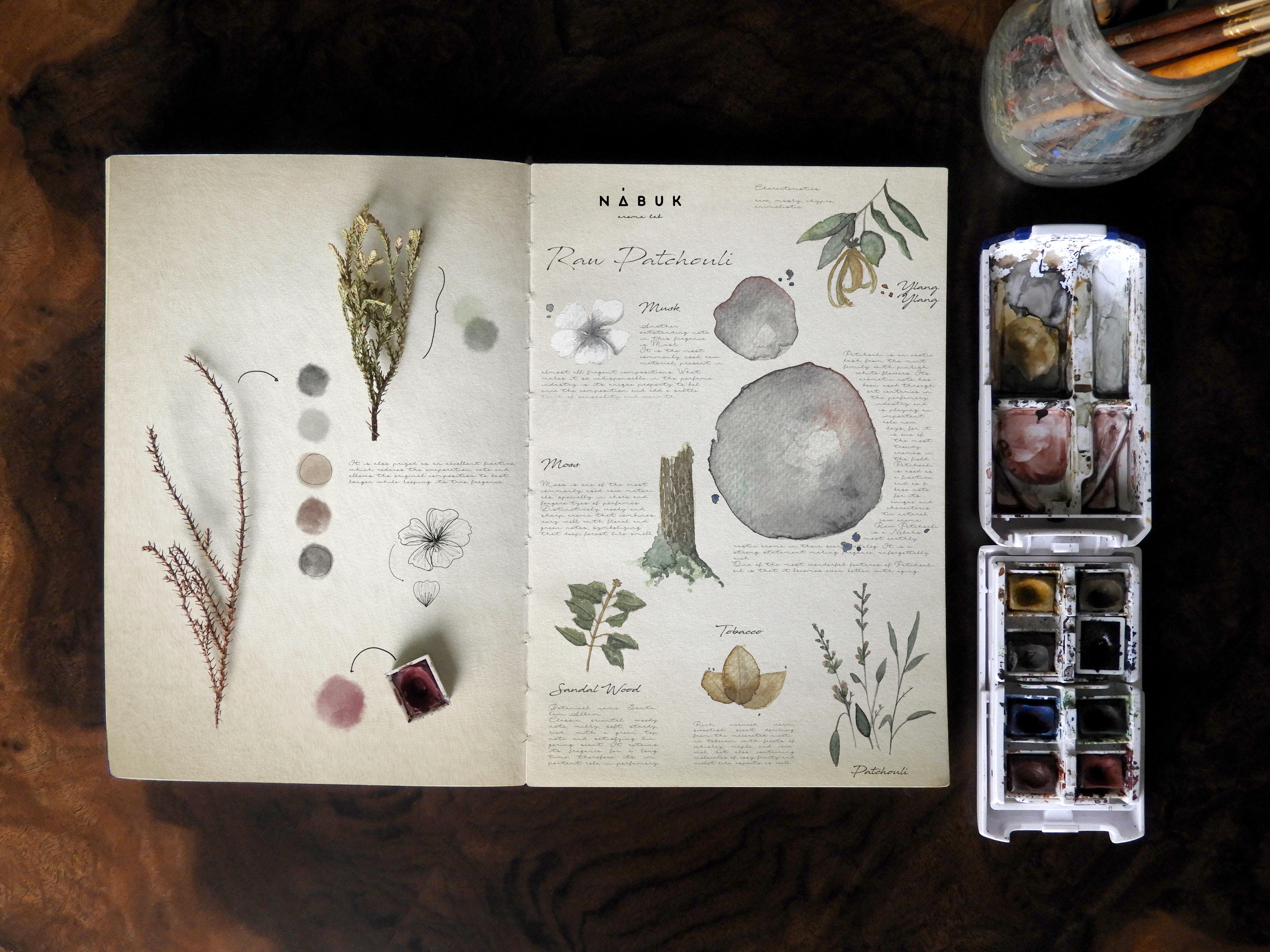 NABUK - Aroma Lab