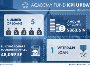 Academy Fund Activity through 12/1/2020