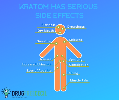 Kratom has side effects.png