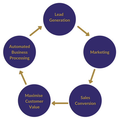 lead generation-3.png