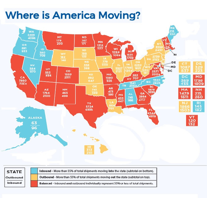 US Migration Patterns by State - Altas Van Lines Study
