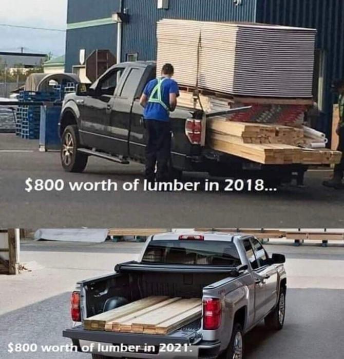 Lumber Prices 2021 Versus 2018