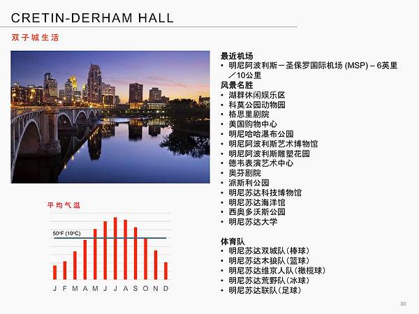 Cretin Derham Hall-30.jpg