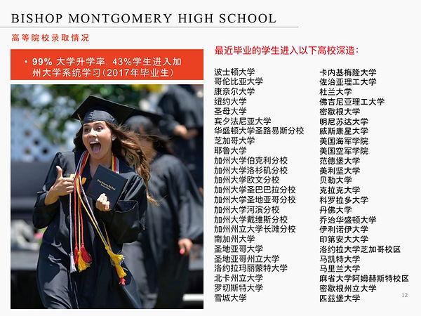 Bishop Montgomery High School-12.jpg