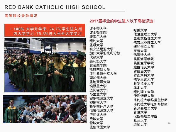 Red Bank Catholic High School-10.jpg