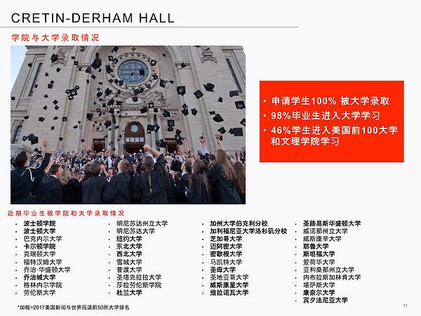 Cretin Derham Hall-11.jpg