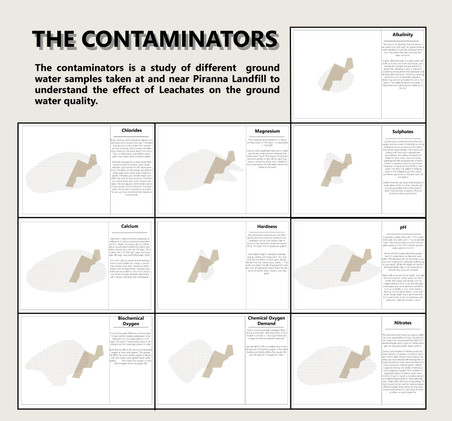 The Contaminators