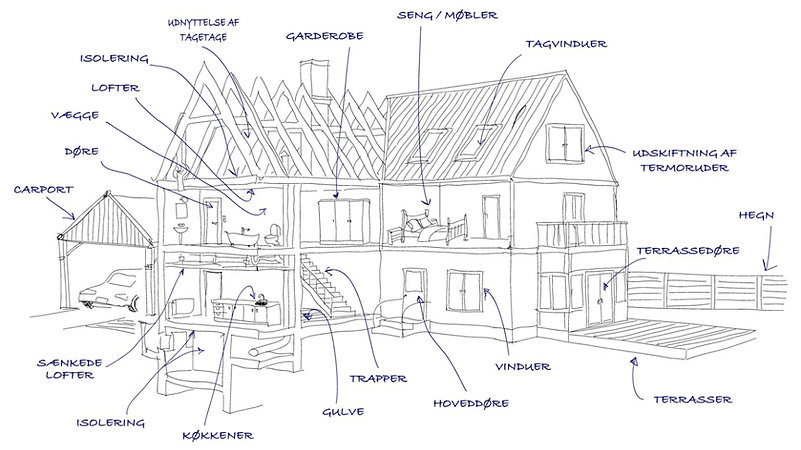 PEL_housedrawing_2020_edited.jpg