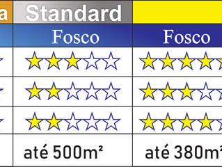 Diferenças Entre Tintas (Econômica, Standard e Premium).