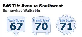 Walk score_846 Tift.png