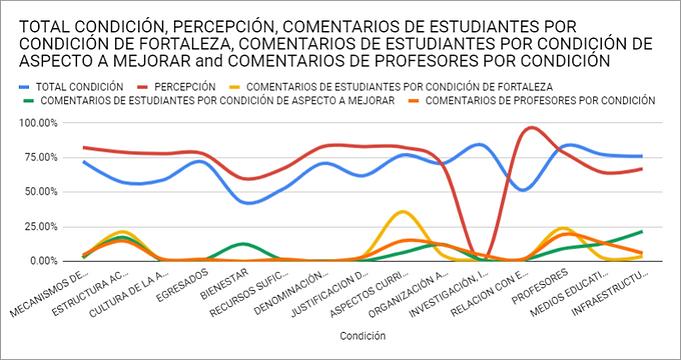 LCI grafica resumen.png