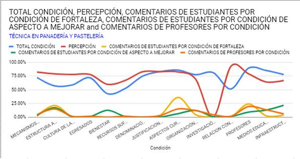 TCPP grafica resumen.png