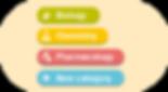 3_Use_the_builtin_taxonomies@2x.png