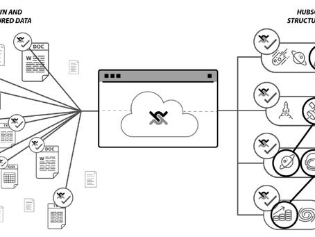 Introducing HubScience Software III.